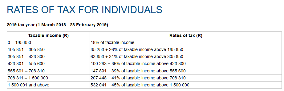Individual tax tables 2019