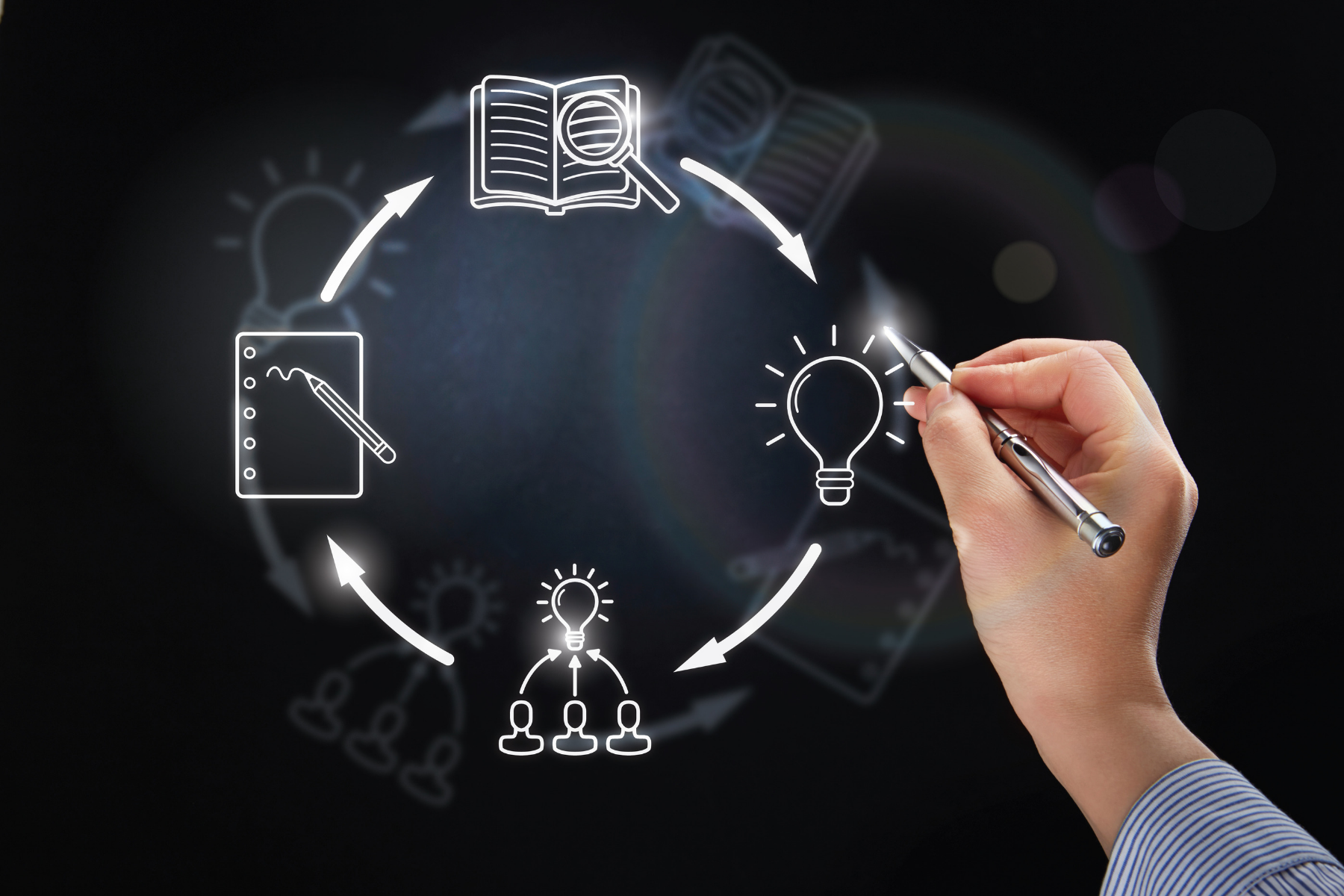 6 Steps to Streamlining Your Operational Workflows